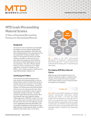 The 6 Sciences of Micro Molding white paper